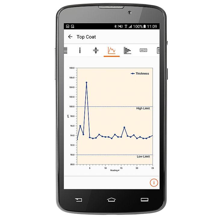 ElcoMaster vytváří grafy - ukázka v Androidu